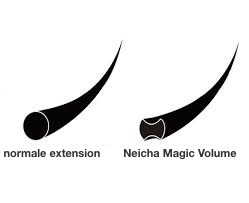 Neicha Magic Volume C-krul 0,15